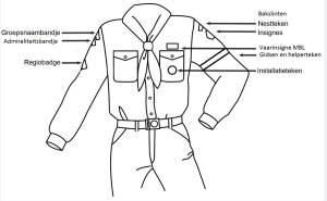 Uniform KD 2